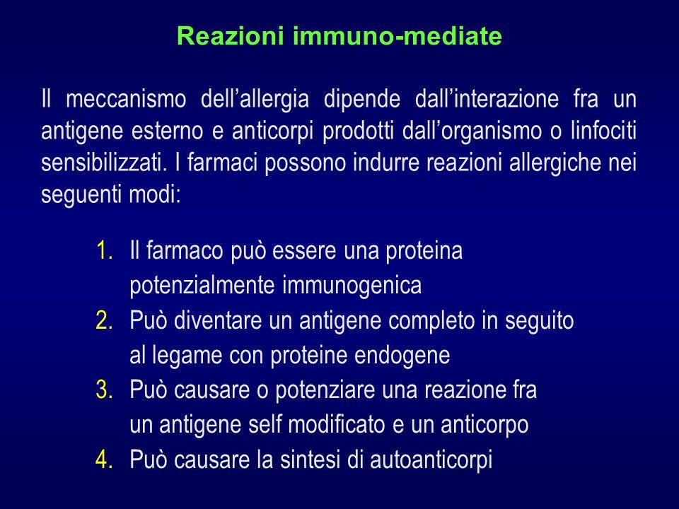 Reazioni immuno-mediate Il meccanismo dellallergia dipende dallinterazione fra un antigene esterno e anticorpi prodotti dallorganismo o linfociti sensibilizzati.