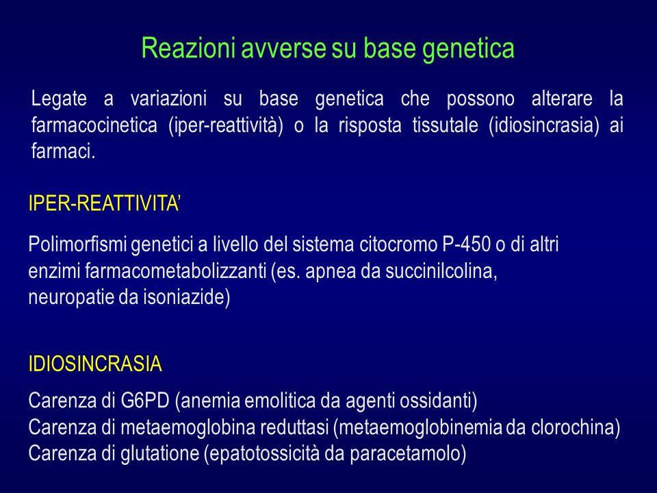 Reazioni avverse su base genetica Legate a variazioni su base genetica che possono alterare la farmacocinetica (iper-reattività) o la risposta tissutale (idiosincrasia) ai farmaci.