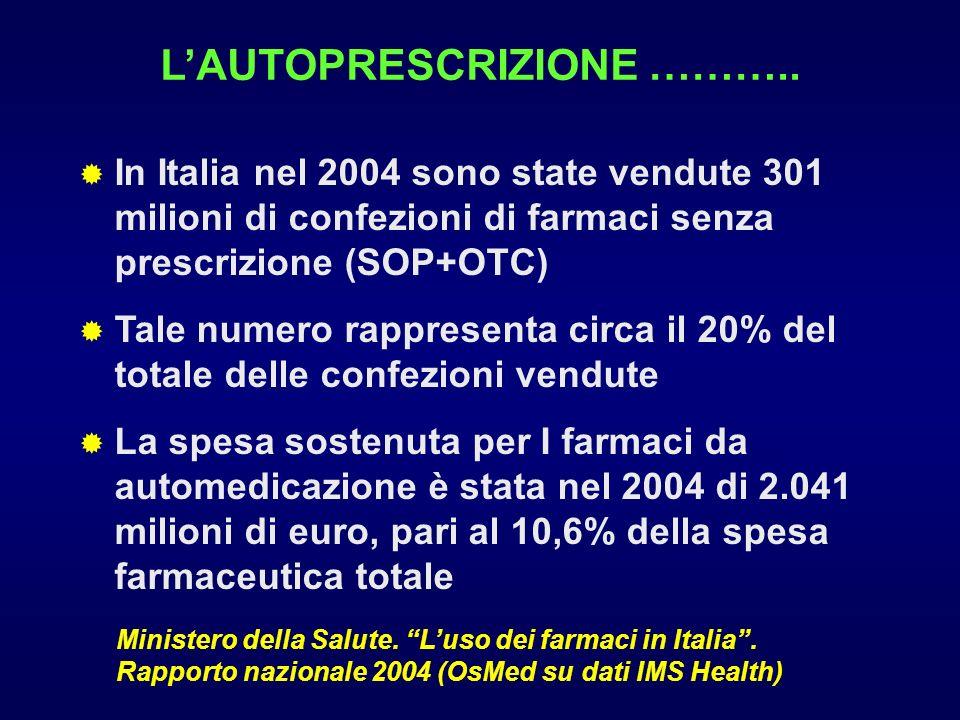In Italia nel 2004 sono state vendute 301 milioni di confezioni di farmaci senza prescrizione (SOP+OTC) Tale numero rappresenta circa il 20% del totale delle confezioni vendute La spesa sostenuta per I farmaci da automedicazione è stata nel 2004 di 2.041 milioni di euro, pari al 10,6% della spesa farmaceutica totale LAUTOPRESCRIZIONE ………..