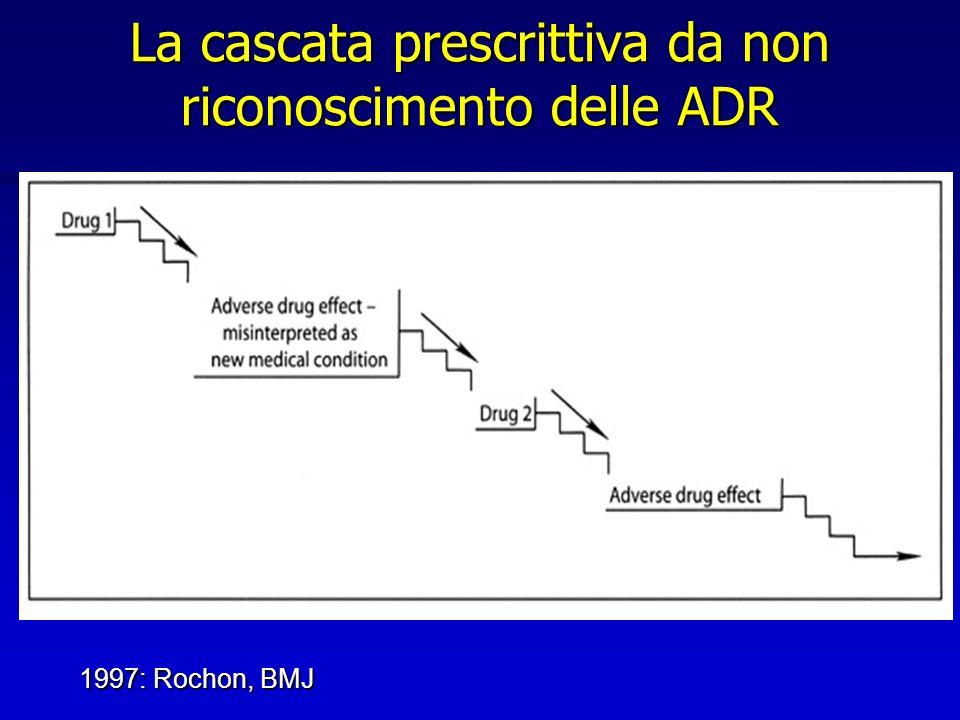 La cascata prescrittiva da non riconoscimento delle ADR 1997: Rochon, BMJ