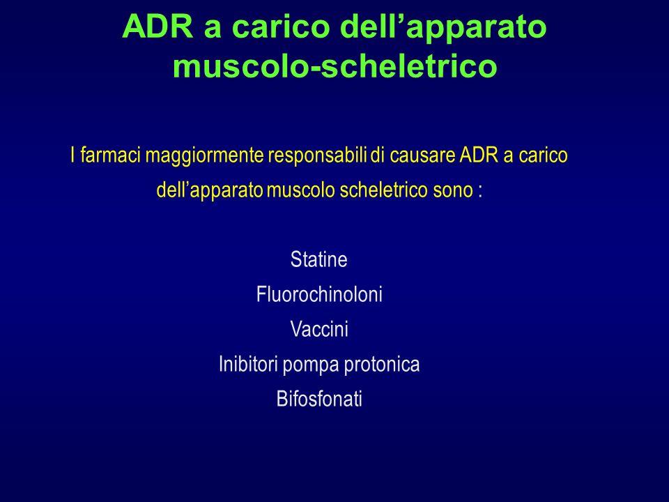 ADR a carico dellapparato muscolo-scheletrico I farmaci maggiormente responsabili di causare ADR a carico dellapparato muscolo scheletrico sono : Statine Fluorochinoloni Vaccini Inibitori pompa protonica Bifosfonati