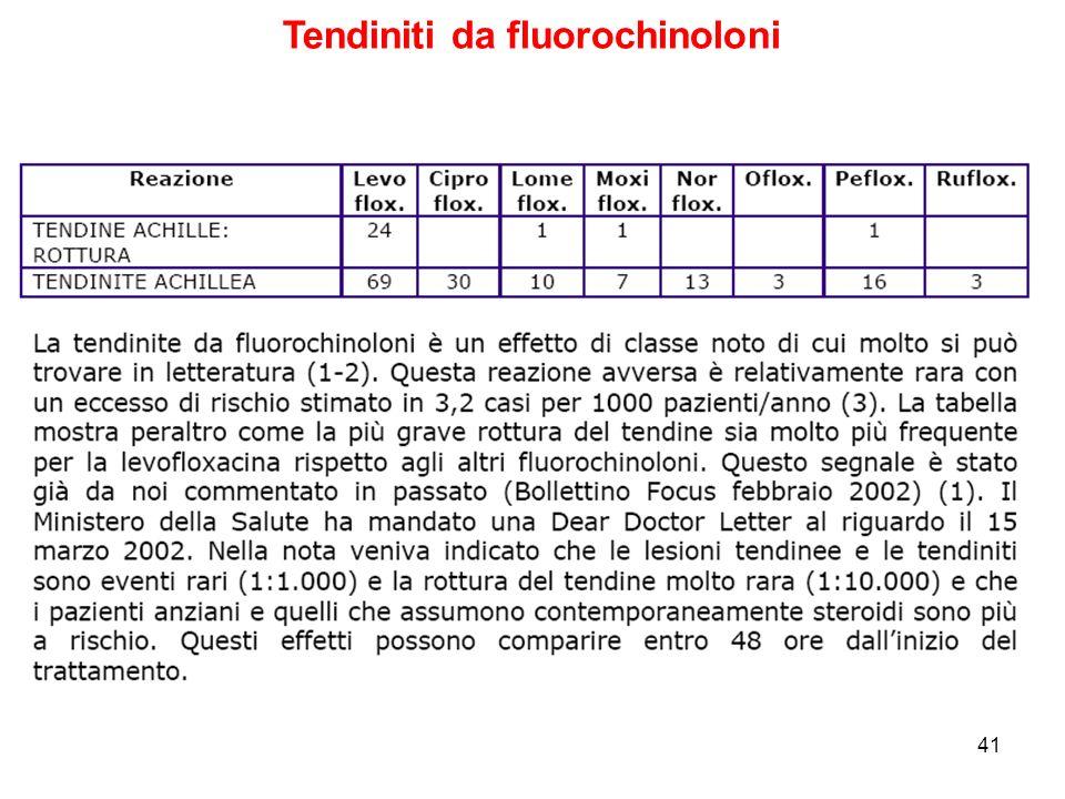41 Tendiniti da fluorochinoloni