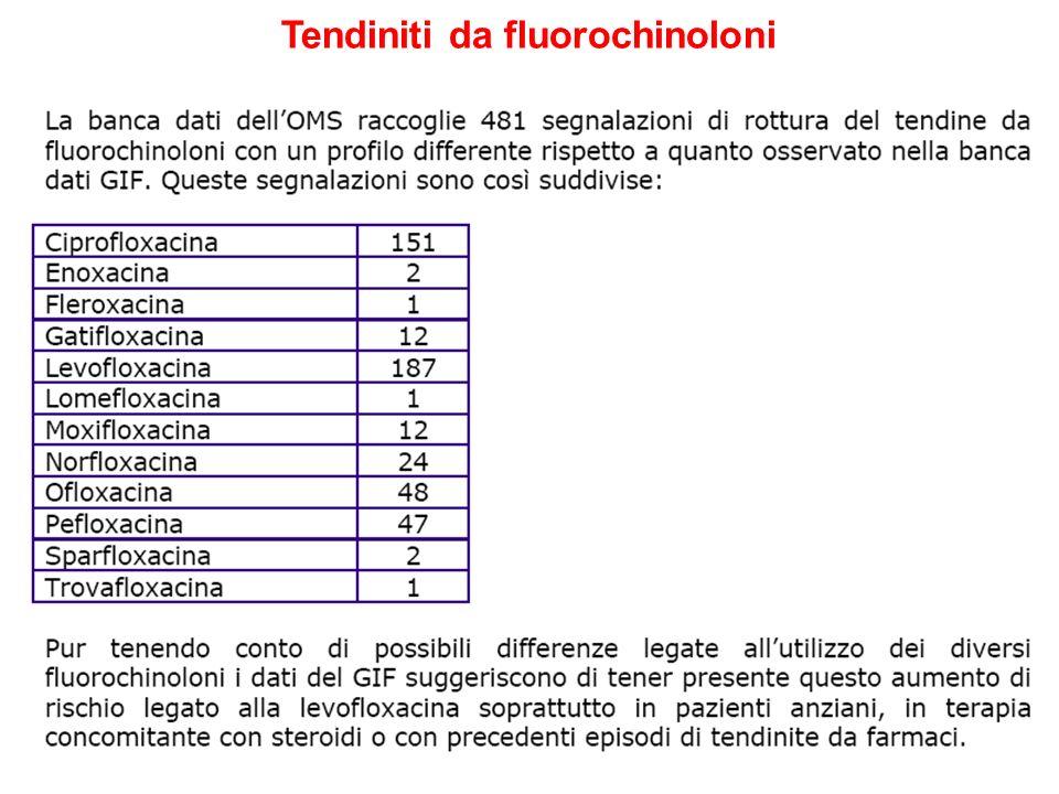 42 Tendiniti da fluorochinoloni