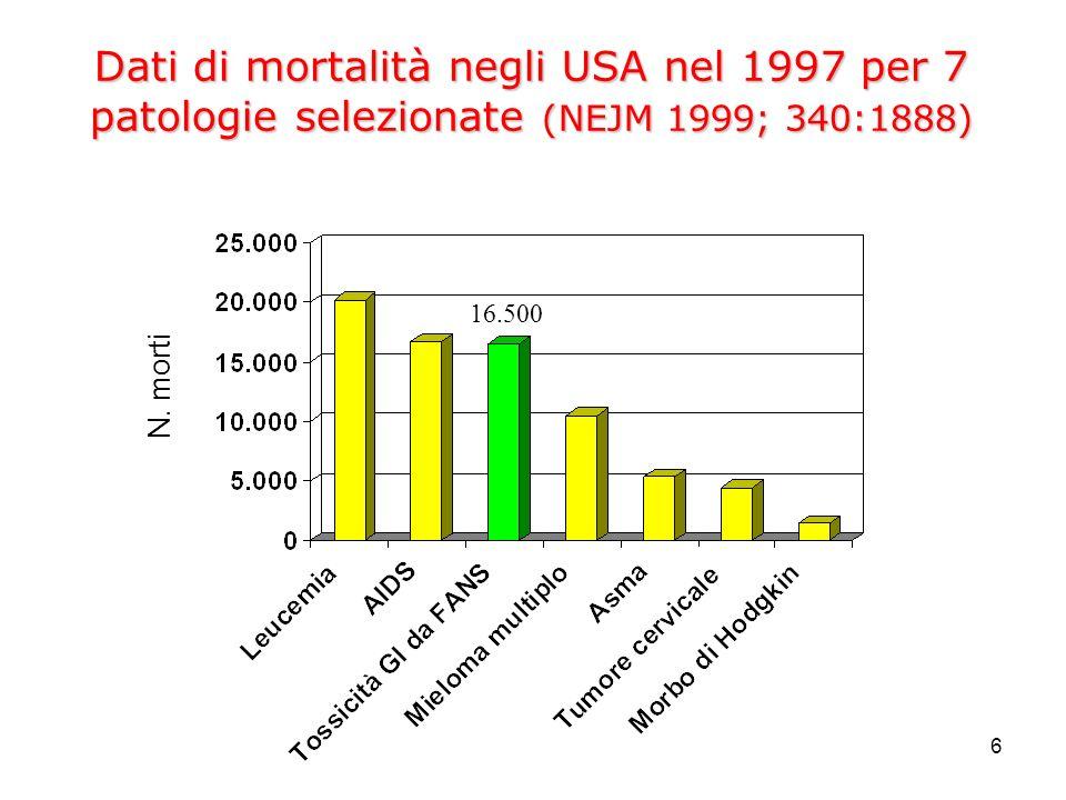 6 Dati di mortalità negli USA nel 1997 per 7 patologie selezionate (NEJM 1999; 340:1888) N.