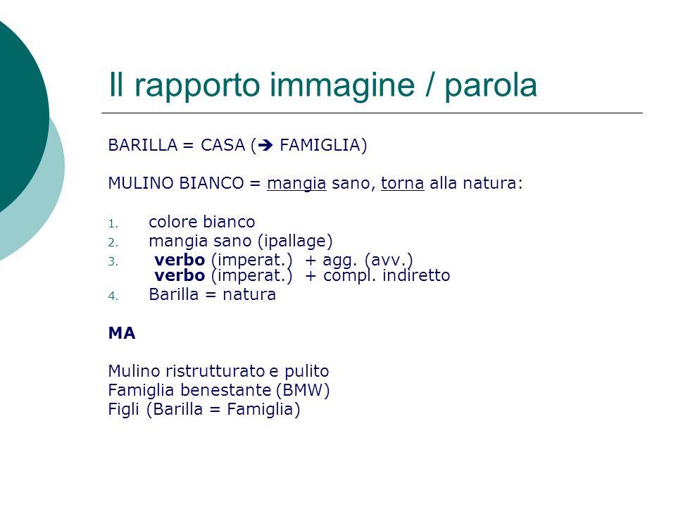 Il rapporto immagine / parola BARILLA = CASA ( FAMIGLIA) MULINO BIANCO = mangia sano, torna alla natura: 1.