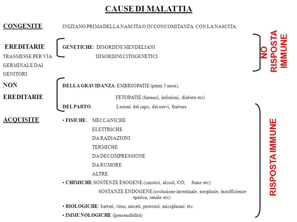 CAUSE DI MALATTIA ACQUISITE FISICHE:MECCANICHE ELETTRICHE DA RADIAZIONI TERMICHE DA DECOMPRESSIONE DA RUMORE ALTRE CHIMICHE:SOSTENZE ESOGENE (caustici