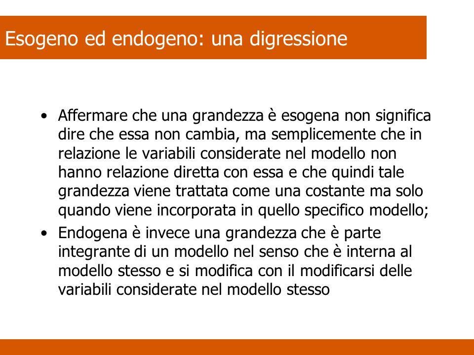 Esogeno ed endogeno: una digressione Affermare che una grandezza è esogena non significa dire che essa non cambia, ma semplicemente che in relazione l