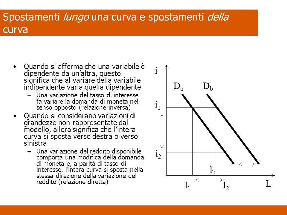 Spostamenti lungo una curva e spostamenti della curva Quando si afferma che una variabile è dipendente da unaltra, questo significa che al variare del