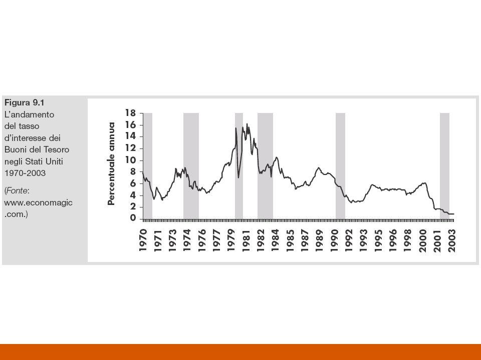 Spiegate in che modo e per quale motivo la sensibilità della domanda reale di moneta al livello del reddito e al tasso di interesse influisce sulla pendenza della LM Supponiamo che lofferta di moneta sia fissa.