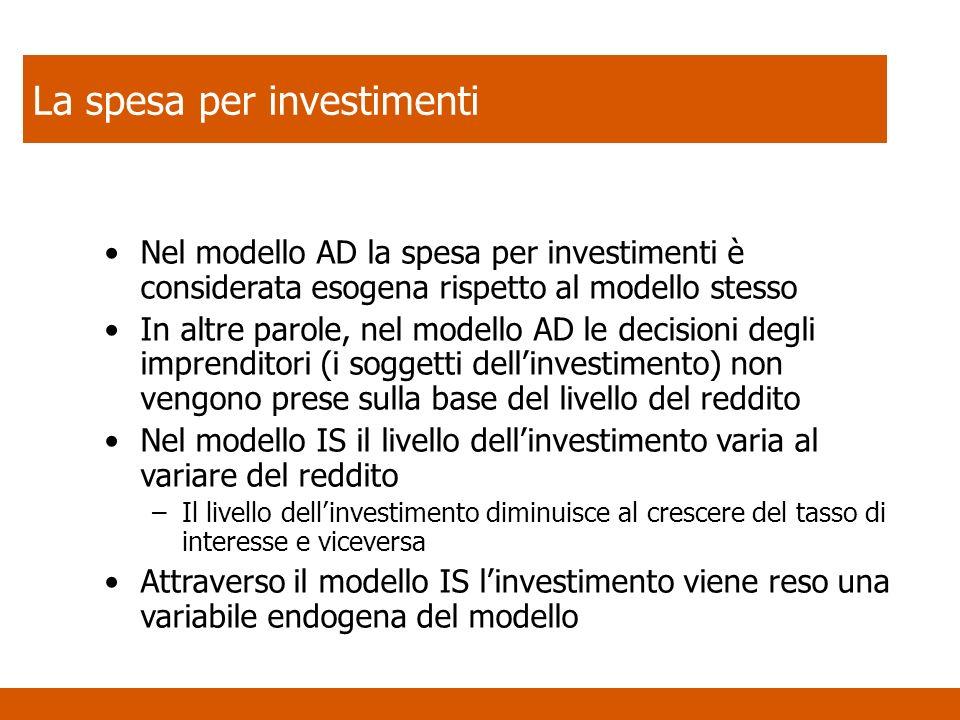 La spesa per investimenti Nel modello AD la spesa per investimenti è considerata esogena rispetto al modello stesso In altre parole, nel modello AD le