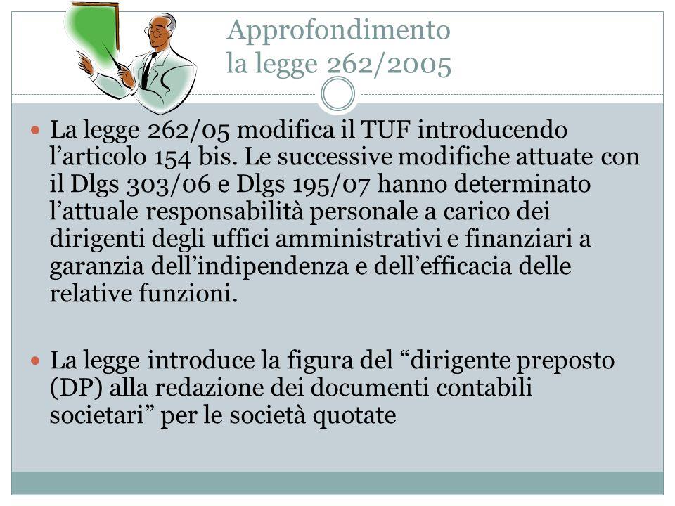 Approfondimento la legge 262/2005 La legge 262/05 modifica il TUF introducendo larticolo 154 bis. Le successive modifiche attuate con il Dlgs 303/06 e