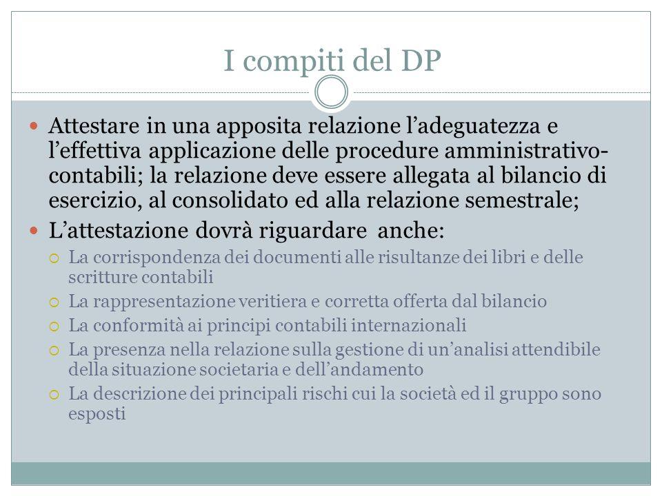I compiti del DP Attestare in una apposita relazione ladeguatezza e leffettiva applicazione delle procedure amministrativo- contabili; la relazione de