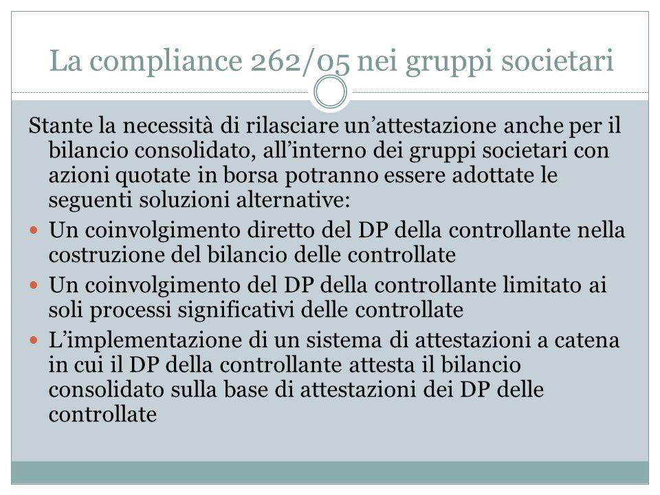 La compliance 262/05 nei gruppi societari Stante la necessità di rilasciare unattestazione anche per il bilancio consolidato, allinterno dei gruppi so