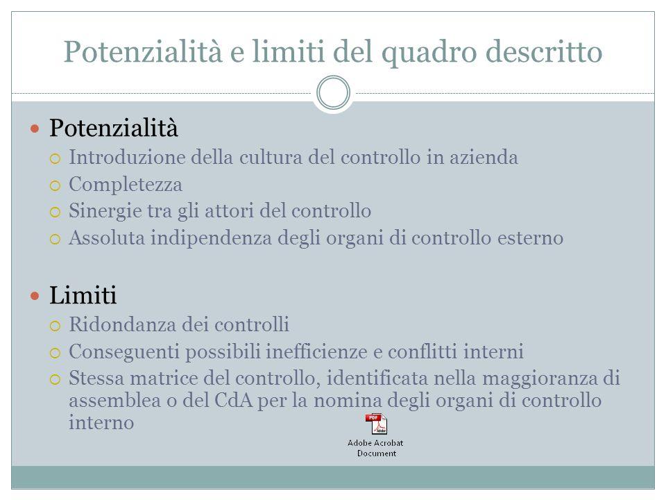 Potenzialità e limiti del quadro descritto Potenzialità Introduzione della cultura del controllo in azienda Completezza Sinergie tra gli attori del co