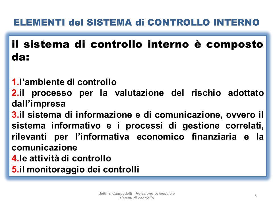 ELEMENTI del SISTEMA di CONTROLLO INTERNO Bettina Campedelli - Revisione aziendale e sistemi di controllo 3 il sistema di controllo interno è composto