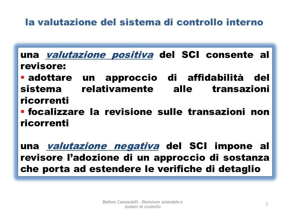 la valutazione del sistema di controllo interno Bettina Campedelli - Revisione aziendale e sistemi di controllo 5 una valutazione positiva del SCI con