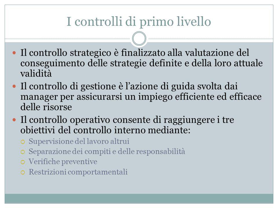 I controlli di primo livello Il controllo strategico è finalizzato alla valutazione del conseguimento delle strategie definite e della loro attuale va