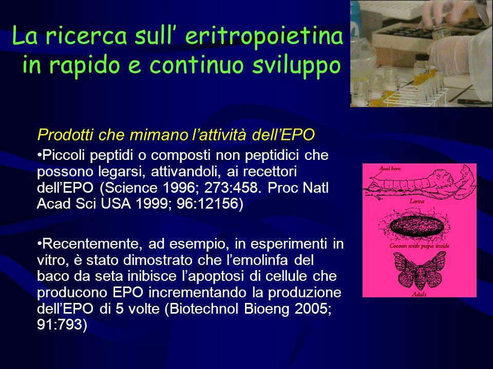 La ricerca sull eritropoietina in rapido e continuo sviluppo Prodotti che mimano lattività dellEPO Piccoli peptidi o composti non peptidici che posson