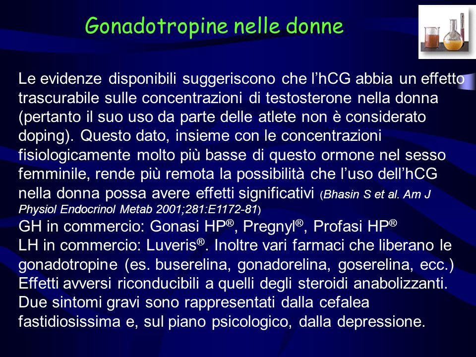 Corticotropina (ACTH) Altri regolatori ormonali
