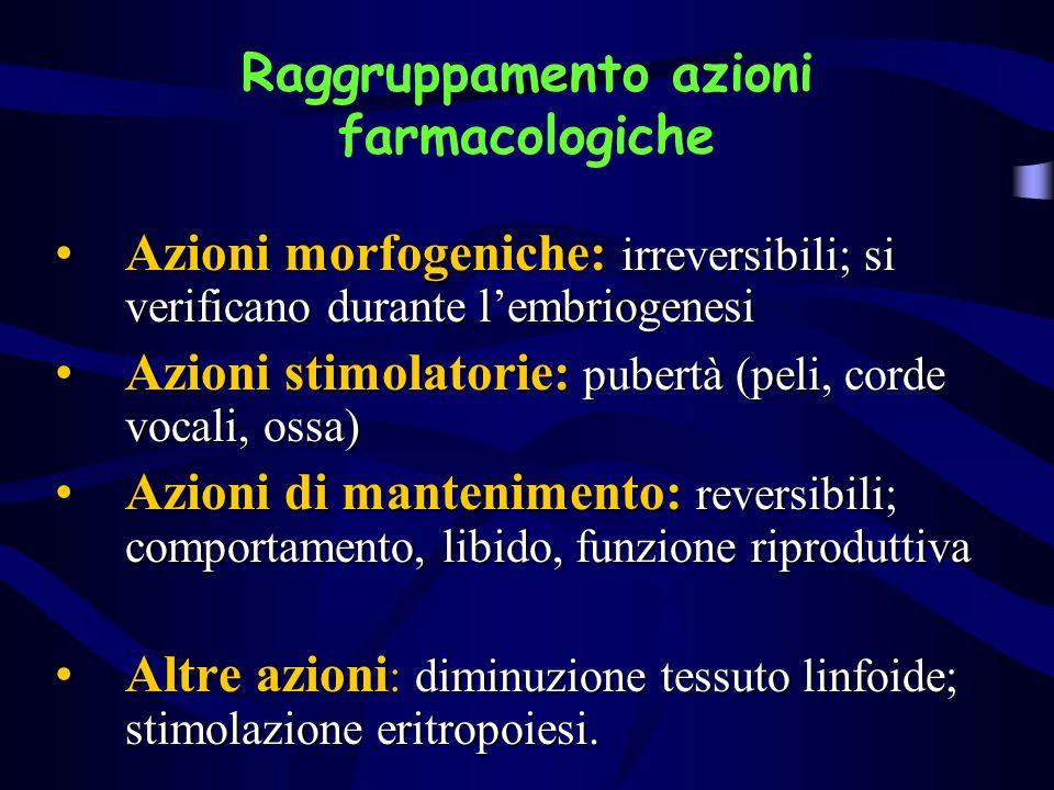 Effetti virilizzanti: regolazione gonadotropine; spermatogenesi; sviluppo sessualeEffetti virilizzanti: regolazione gonadotropine; spermatogenesi; sviluppo sessuale Effetti anabolici proteici:incremento densità ossea, massa muscolare, globuli rossiEffetti anabolici proteici:incremento densità ossea, massa muscolare, globuli rossi Raggruppamento azioni farmacologiche