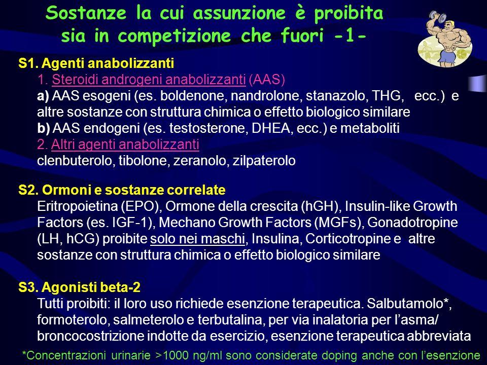 S4.Agenti con attività anti-estrogenica 1.