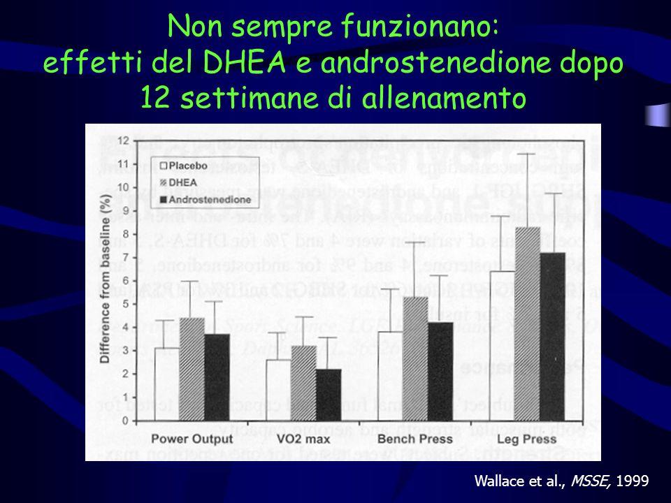 Tecniche antidoping per AAS Steroidi sintetici: individuabili con gas- cromatografia o spettrofotometria di massa HPLC-MS di metaboliti coniugati Per indagare la somministrazione esogena di testosterone viene usato il rapporto testosterone/epitestosterone nelle urine Un T/E > 4 è considerato sospetto (normale < 2) Altro rapporto indicativo: T/LH > 30 Rapporto di 5 /non-5 C 19 steroidi