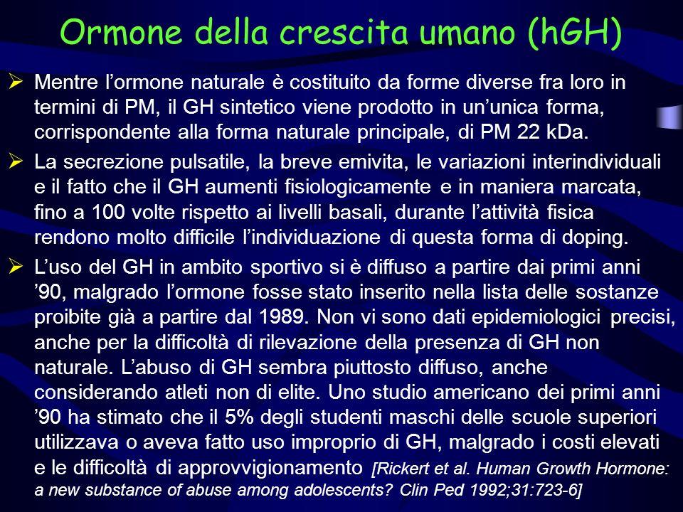 Il GH è prodotto dalladenoipofisi Il GH stimola la produzione di IGF-1 (Insulin-like Growth Factor) che deve il suo nome alle analogie strutturali con linsulina
