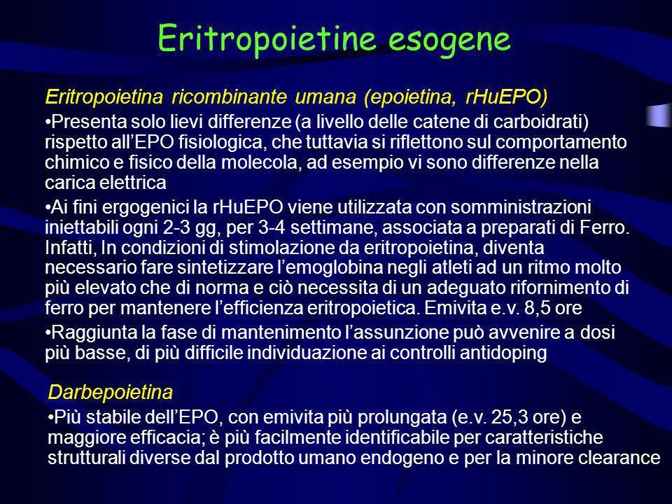 Eritropoietine esogene Eritropoietina ricombinante umana (epoietina, rHuEPO) Presenta solo lievi differenze (a livello delle catene di carboidrati) ri
