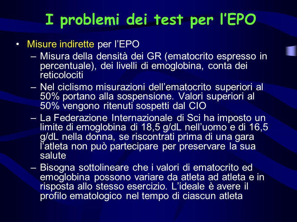 I problemi dei test per lEPO Misure indirette per lEPO –Misura della densità dei GR (ematocrito espresso in percentuale), dei livelli di emoglobina, c
