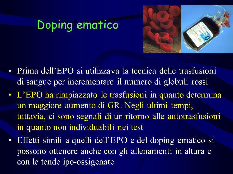 Prima dellEPO si utilizzava la tecnica delle trasfusioni di sangue per incrementare il numero di globuli rossi LEPO ha rimpiazzato le trasfusioni in q