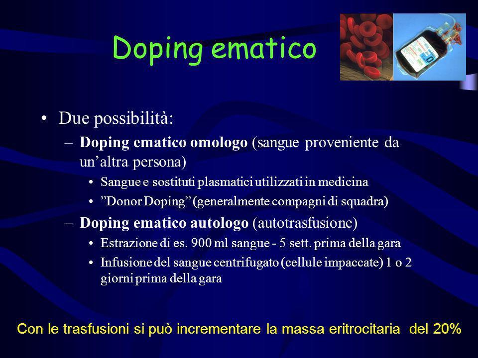 Due possibilità: –Doping ematico omologo (sangue proveniente da unaltra persona) Sangue e sostituti plasmatici utilizzati in medicina Donor Doping (ge