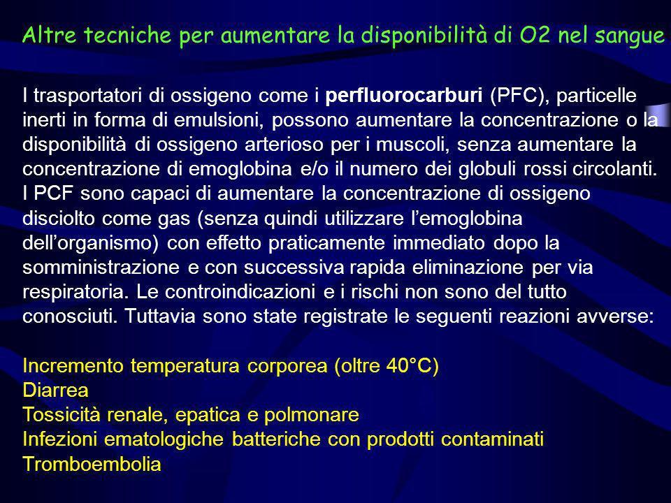 I trasportatori di ossigeno come i perfluorocarburi (PFC), particelle inerti in forma di emulsioni, possono aumentare la concentrazione o la disponibi