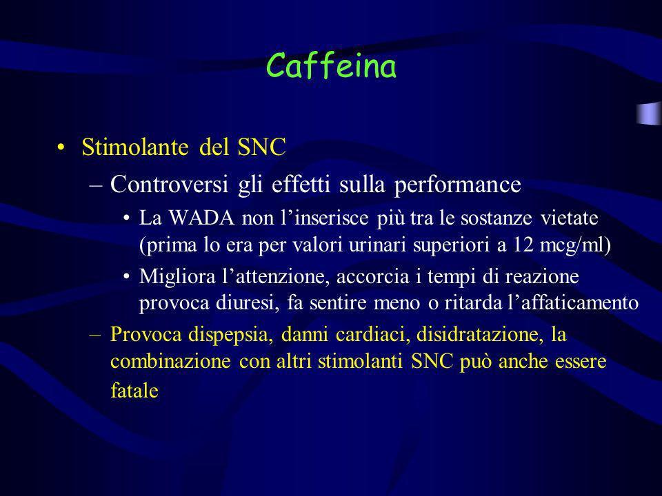 Stimolante del SNC –Controversi gli effetti sulla performance La WADA non linserisce più tra le sostanze vietate (prima lo era per valori urinari supe