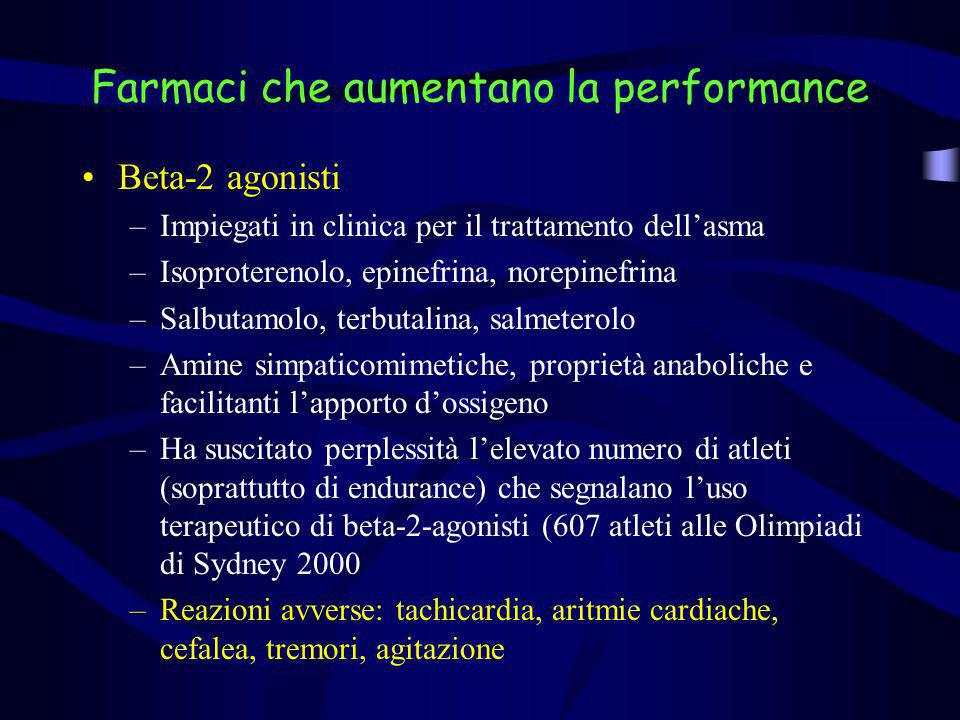 Farmaci che aumentano la performance Beta-2 agonisti –Impiegati in clinica per il trattamento dellasma –Isoproterenolo, epinefrina, norepinefrina –Sal