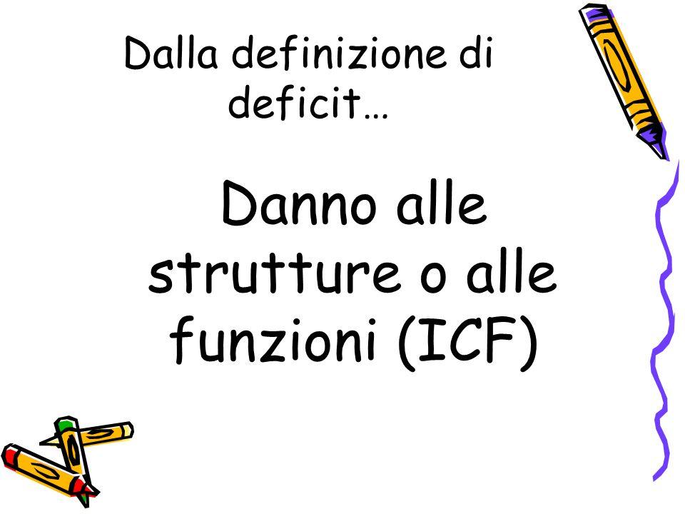 Dalla definizione di deficit… Danno alle strutture o alle funzioni (ICF)