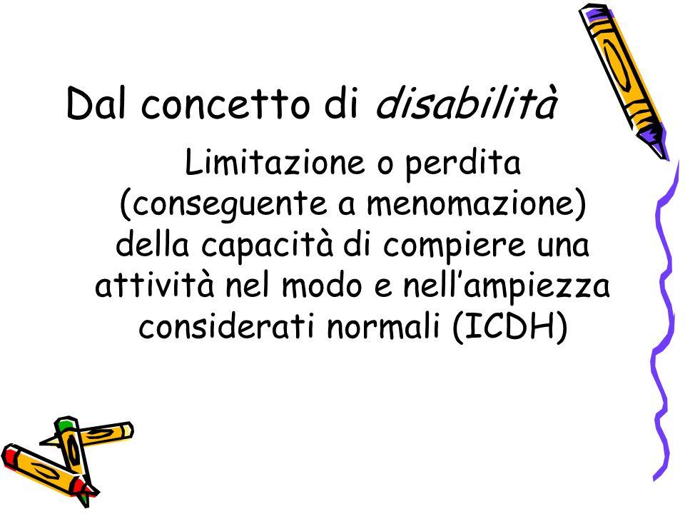 Dal concetto di disabilità Limitazione o perdita (conseguente a menomazione) della capacità di compiere una attività nel modo e nellampiezza considera