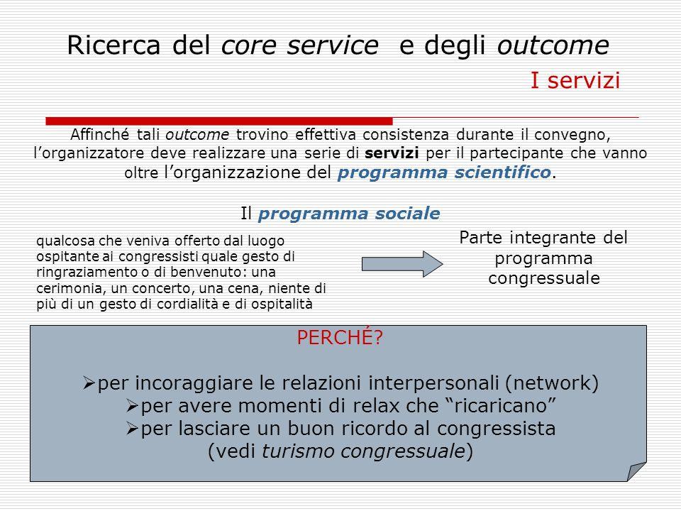 Ricerca del core service e degli outcome I servizi Affinché tali outcome trovino effettiva consistenza durante il convegno, lorganizzatore deve realiz