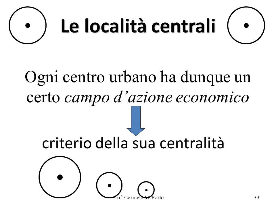 Prof. Carmelo M. Porto33 Le località centrali Ogni centro urbano ha dunque un certo campo dazione economico criterio della sua centralità