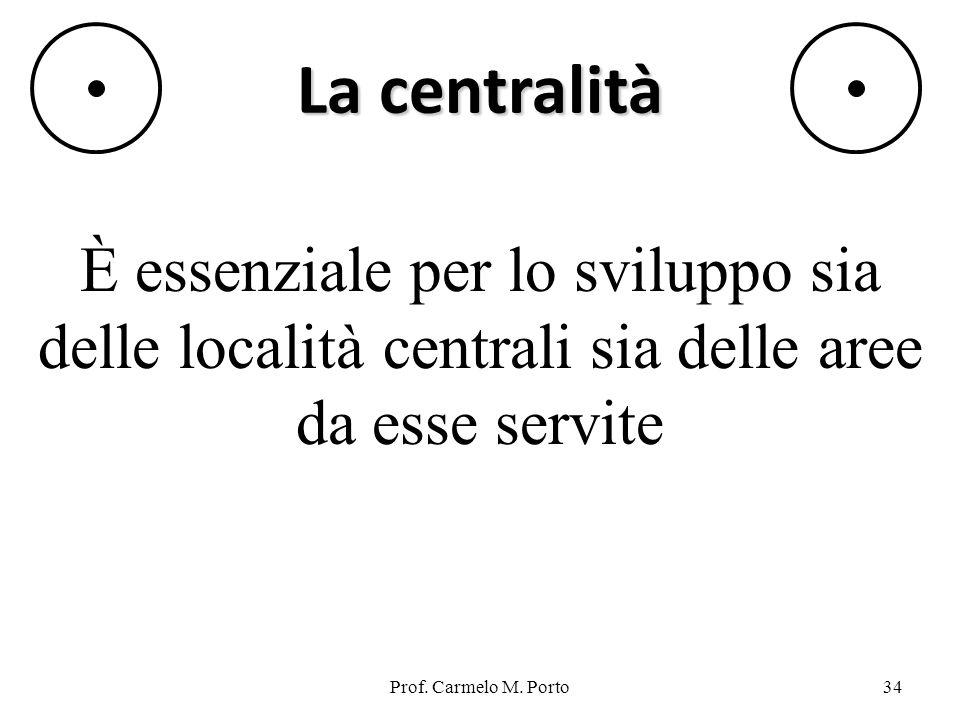 Prof. Carmelo M. Porto34 La centralità È essenziale per lo sviluppo sia delle località centrali sia delle aree da esse servite