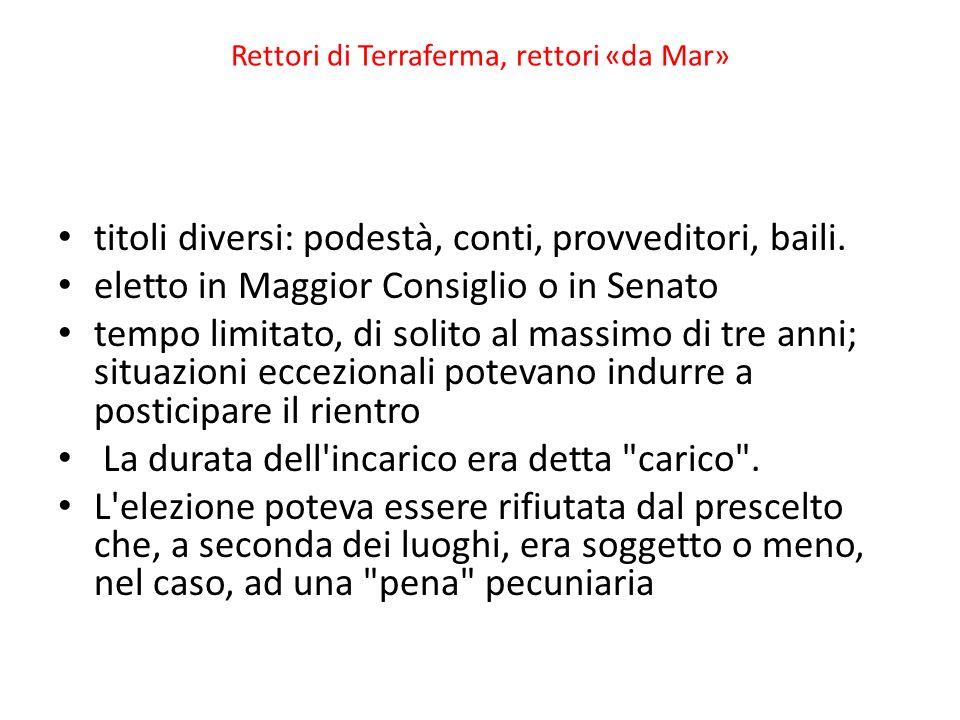 Rettori di Terraferma, rettori «da Mar» titoli diversi: podestà, conti, provveditori, baili.