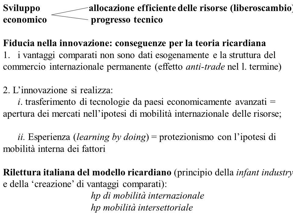 Sviluppo allocazione efficiente delle risorse (liberoscambio) economico progresso tecnico Fiducia nella innovazione: conseguenze per la teoria ricardi