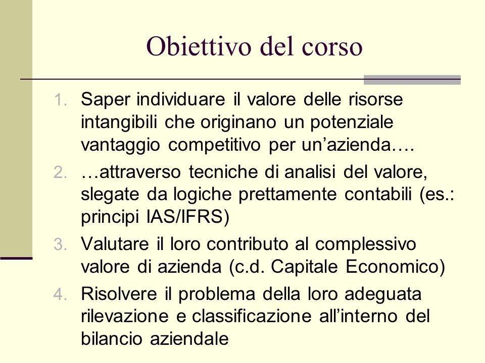 Obiettivo del corso 1. Saper individuare il valore delle risorse intangibili che originano un potenziale vantaggio competitivo per unazienda…. 2. …att