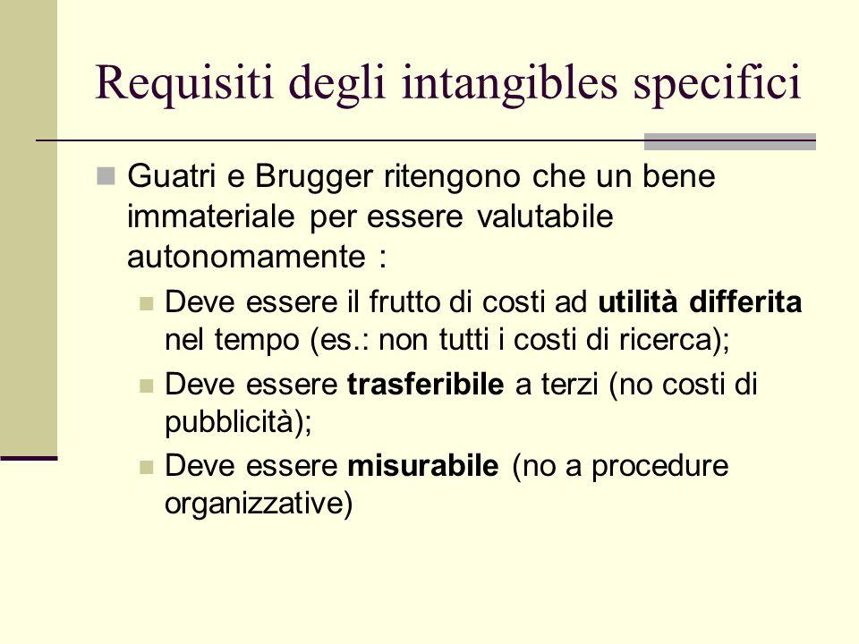 Requisiti degli intangibles specifici Guatri e Brugger ritengono che un bene immateriale per essere valutabile autonomamente : Deve essere il frutto d