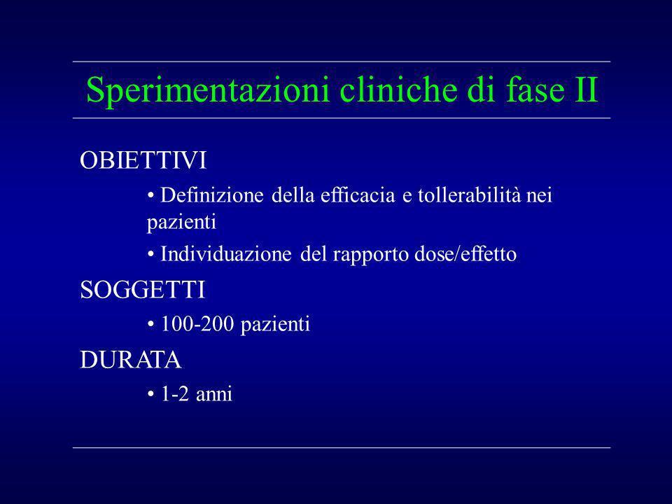 Sperimentazioni cliniche di fase II OBIETTIVI Definizione della efficacia e tollerabilità nei pazienti Individuazione del rapporto dose/effetto SOGGET
