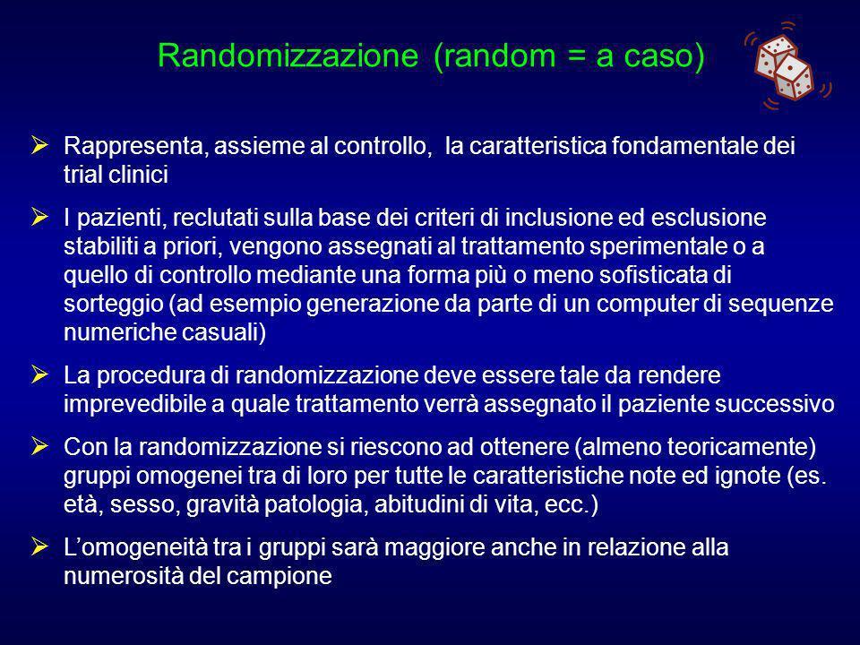 Randomizzazione (random = a caso) Rappresenta, assieme al controllo, la caratteristica fondamentale dei trial clinici I pazienti, reclutati sulla base