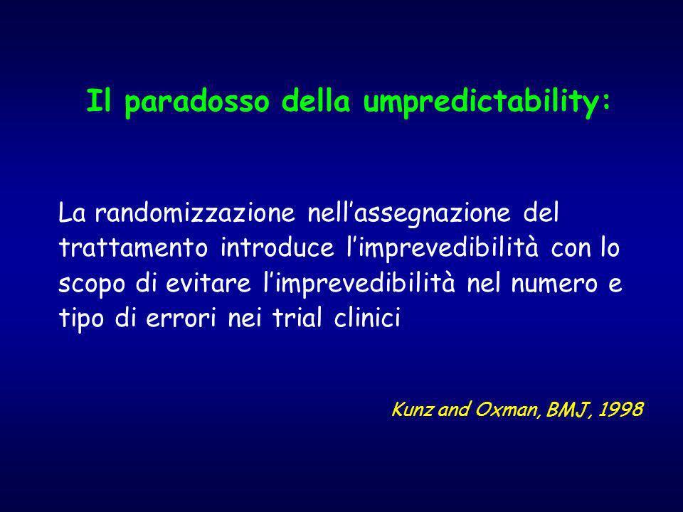 Il paradosso della umpredictability: La randomizzazione nellassegnazione del trattamento introduce limprevedibilità con lo scopo di evitare limprevedi