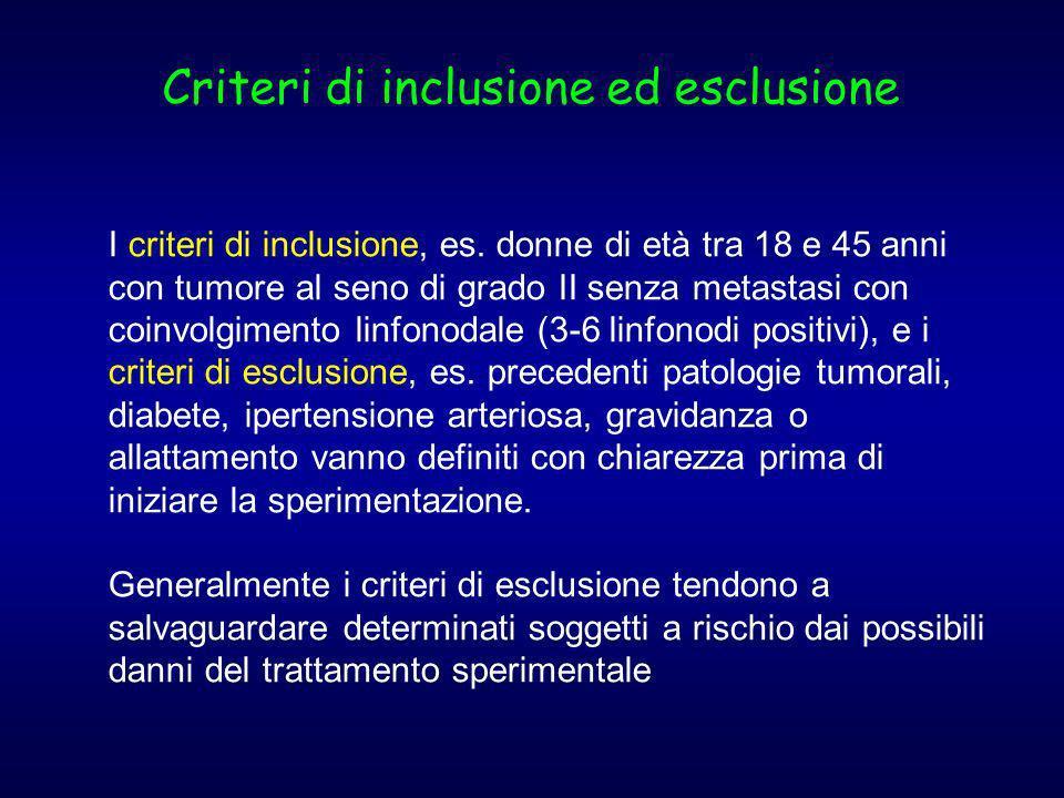 Criteri di inclusione ed esclusione I criteri di inclusione, es. donne di età tra 18 e 45 anni con tumore al seno di grado II senza metastasi con coin