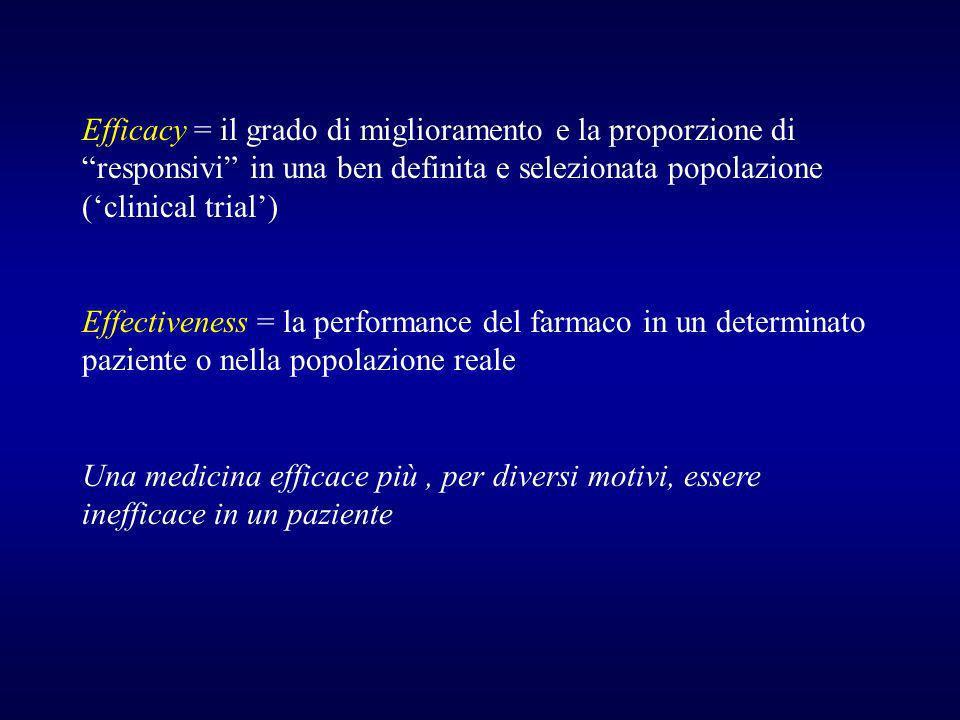 Efficacy = il grado di miglioramento e la proporzione di responsivi in una ben definita e selezionata popolazione (clinical trial) Effectiveness = la