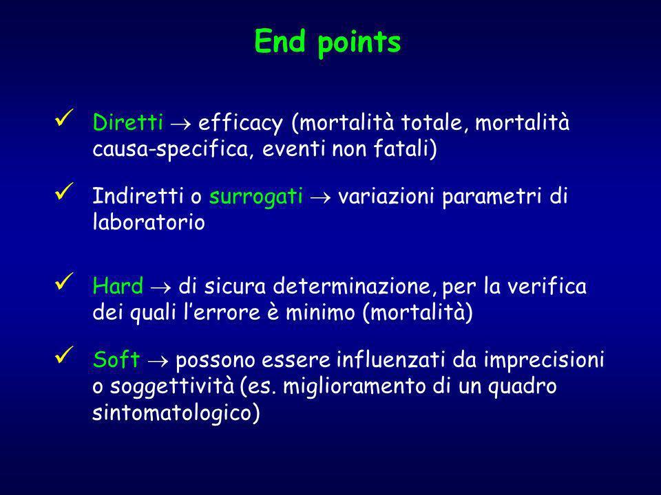 Diretti efficacy (mortalità totale, mortalità causa-specifica, eventi non fatali) Indiretti o surrogati variazioni parametri di laboratorio Hard di si