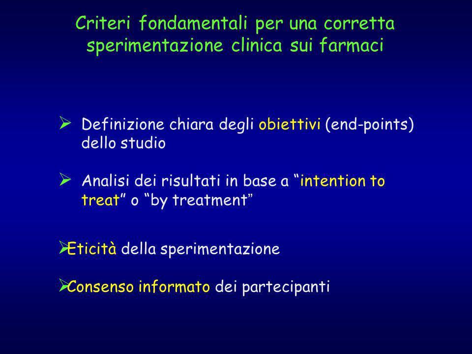 Criteri fondamentali per una corretta sperimentazione clinica sui farmaci Definizione chiara degli obiettivi (end-points) dello studio Analisi dei ris